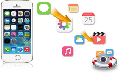 iphone verileri geri yükleme